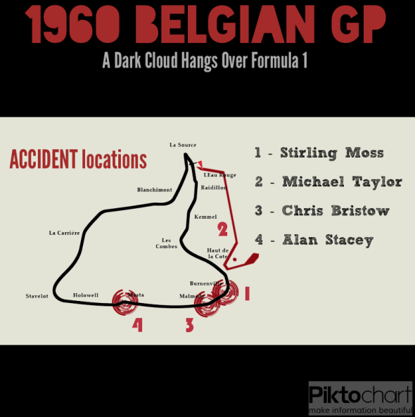1960 Belgian GP Crash Locations